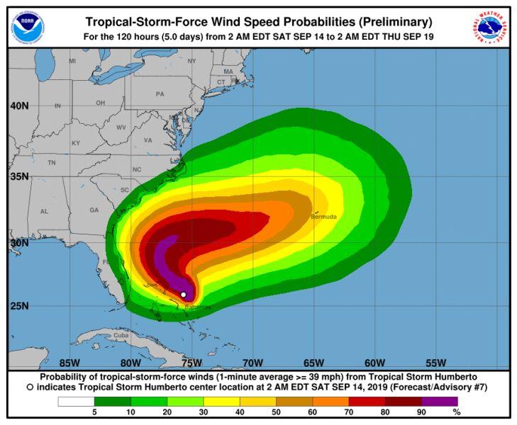 Prognozowana prędkość wiatru burzy tropikalnej Humberto (NHC)